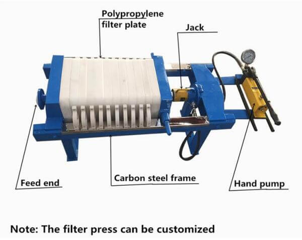 Details of manual filter press machine
