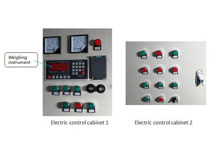 Electric control cabinet of foam cement machine