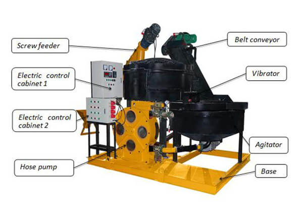 Foam cement machine details