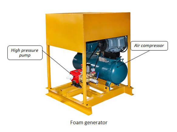 foam generator for sale