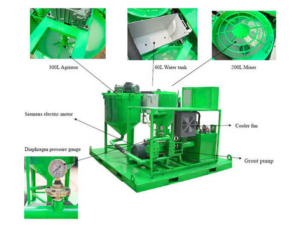 mixing and injection plant