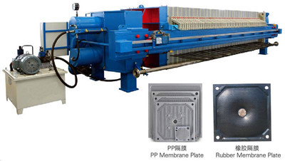 filter press machine from China