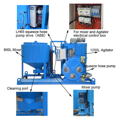 high pressure grouting equipment