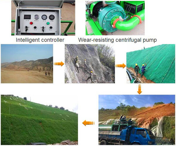 Grass seeds spraying machine for slope protection